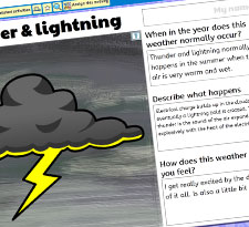 Write about the weather icon