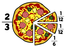 calculating fractions with pizza slices